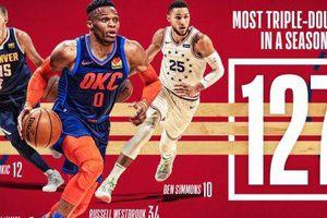 NBA ghi nhận kỷ lục Triple-double tại mùa giải này