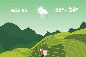 Thời tiết ngày 14/4: Việt Trì mưa rào rải rác trong ngày giỗ Tổ