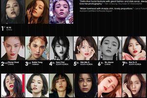 Giải thưởng gương mặt tạp chí thời trang 2018 của 110 sao châu Á: Nghê Ni và V (BTS) đứng đầu