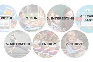 Chỉ mất 20 giờ để học, thành công sẽ đến với bất cứ ai nắm vững được 7 kỹ năng này