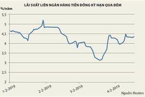 Ngừng phát hành tín phiếu - tín hiệu mới của chính sách tiền tệ