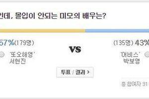 Bỏ phiếu trên báo Hàn (30/04): Lee Min Ho đối đầu Im Siwan, K-net thích màu tóc nào của V (BTS)?