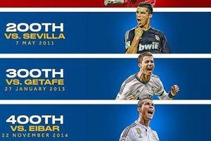 C.Ronaldo, Messi cán mốc 600 bàn thắng diễn ra như thế nào?