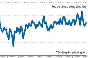 PMI tháng 4, đạt mức cao nhất trong 4 tháng đầu năm