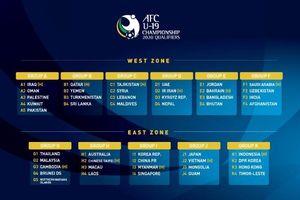 Việt Nam chạm trán Nhật Bản ở Vòng loại U.19 châu Á 2020