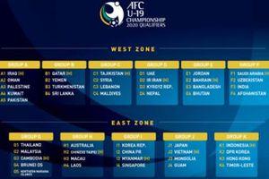 U19 Việt Nam gặp khó tại vòng loại U19 châu Á 2020