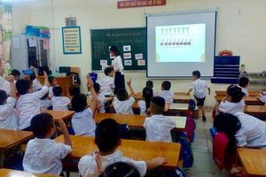 Chương trình bổ trợ làm quen với thuật ngữ Toán bằng tiếng Anh cho học sinh