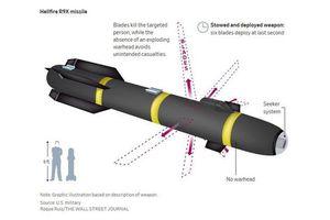 Những tên lửa lưỡi dao đã được quân đội Mỹ tìm thấy
