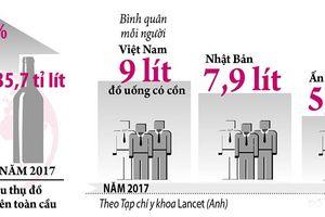 Tốc độ tiêu thụ rượu bia ở Việt Nam đứng đầu thế giới