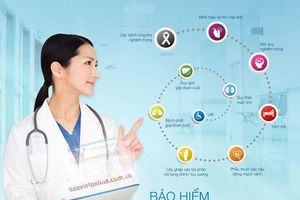 Bảo Việt chính thức triển khai bảo hiểm bệnh hiểm nghèo