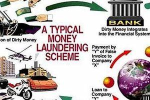 Lần đầu tiên Việt Nam thực hiện đánh giá rủi ro rửa tiền, tài trợ khủng bố