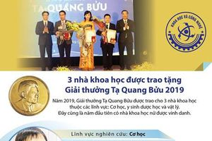 3 nhà khoa học được trao tặng Giải thưởng Tạ Quang Bửu 2019
