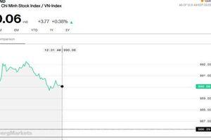Chứng khoán sáng 22/5: Cả thị trường chờ nhóm Bluechip phát tín hiệu rõ ràng hơn