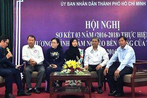 TP Hồ Chí Minh: Người nghèo không còn tư tưởng an phận, ỷ lại