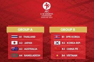 VCK bóng đá nữ châu Á 2019: Thách thức với bóng đá Việt Nam