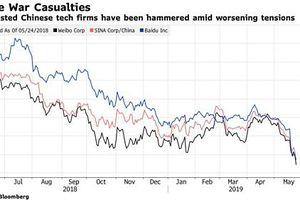 Cổ phiếu bị bán tháo, công ty Trung Quốc lao đao