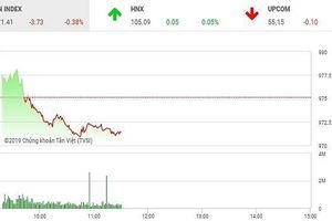 Phiên sáng 28/5: Nhóm cổ phiếu lớn mất đà, VN-Index đảo chiều giảm