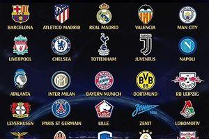 Đã xác định được 25 đội bóng sẽ tham dự Champions League mùa giải tới