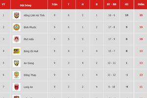 Bảng xếp hạng vòng 9-Giải Hạng nhất Quốc gia LS 2019: Hồng Lĩnh Hà Tĩnh chiếm ngôi đầu