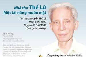 Nhà thơ Thế Lữ - Một tài năng muôn mặt
