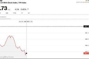 Chứng khoán sáng 12/6: VN-Index tiếp tục chưa tìm được cổ phiếu dẫn dắt