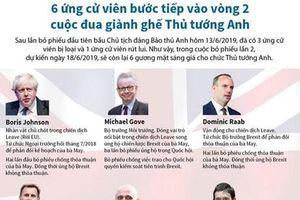 Sáu ứng cử viên bước tiếp vào vòng 2 cuộc đua giành ghế Thủ tướng Anh