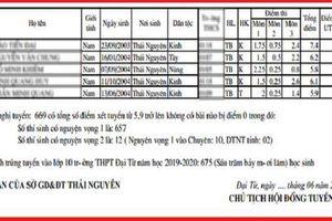 Điểm chuẩn vào lớp 10 thấp kỷ lục với 5,9 điểm/ 3 môn của một trường học ở Thái Nguyên gây xôn xao