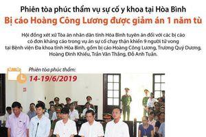 Bị cáo Hoàng Công Lương được giảm án một năm tù