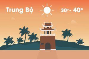 Thời tiết ngày 21/6: Bắc Bộ và Trung Bộ nóng đỉnh điểm, có nơi 40 độ C
