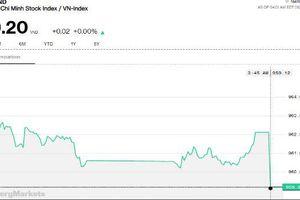 Chứng khoán chiều 21/6: Giao dịch của ETF đợt ATC kìm VN-Index