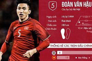 SỐC CHƯA TỪNG CÓ: Đoàn Văn Hậu của tuyển Việt Nam được CLB đình đám nước Áo đòi 'mua đứt' với giá cao kỷ lục