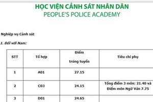 Điểm chuẩn Học viện Cảnh sát Nhân dân 3 năm gần đây