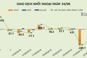 Phiên 24/6: Khối ngoại chi thêm gần 53 tỷ đồng gom vào VCB, giá cổ phiếu về đỉnh cũ