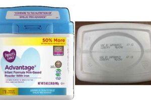 Thu hồi sữa bột dành cho trẻ em Parent Choice có kim loại
