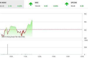Phiên sáng 26/6: Lực cầu bất ngờ gia tăng cuối phiên, VN-Index lấy lại sắc xanh
