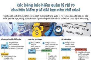 Phương pháp quản lý rủi ro của các hãng bảo hiểm