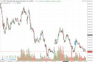 Cổ phiếu HBC liên tục 'dò đáy' vì đâu?
