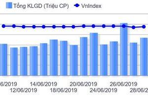 Xu hướng VN-Index sau nhiều 'điểm rơi' thông tin