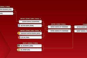 AFC Cup hành các CLB và các tuyển thủ Việt Nam