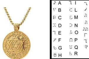 Enochian: Ngôn ngữ bí ẩn của các thiên thần