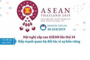 ASEAN khẳng định vai trò trong khu vực Ấn Độ Dương - Thái Bình Dương
