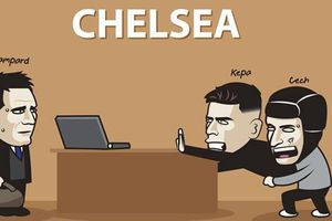 Biếm họa 24h: Kepa đòi 'phản thầy' khi Lampard tới dẫn dắt Chelsea