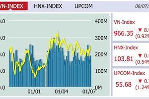 Cổ phiếu vốn hóa lớn ngập trong sắc đỏ