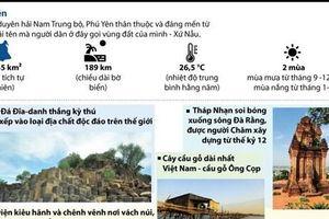 Những địa điểm du lịch nổi tiếng tại Phú Yên