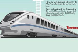 Chi tiết hai phương án đường sắt cao tốc chênh nhau 32 tỷ USD