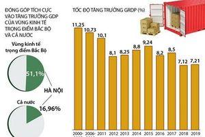 Hà Nội là động lực phát triển Vùng kinh tế trọng điểm Bắc Bộ
