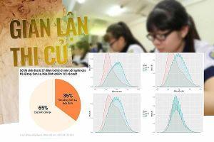 Gian lận thi ở Hà Giang: Những khuất tất cần làm rõ