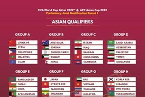 Đội tuyển Việt Nam gặp UAE, Thái Lan, Malaysia và Indonesia
