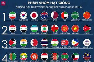 3 kịch bản có thể xảy ra với ĐT Việt Nam ở vòng loại World Cup