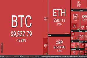 Bitcoin lao dốc không phanh